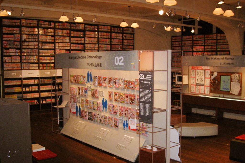 Dauerausstellung des Mangamuseums im zweiten Obergeschoss